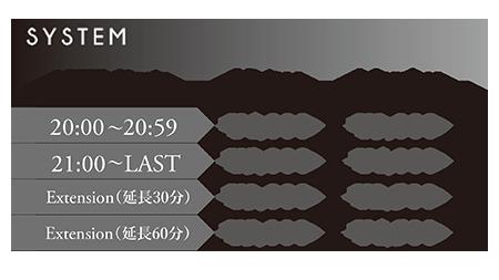 THE PENTHOUSE料金システムの画像
